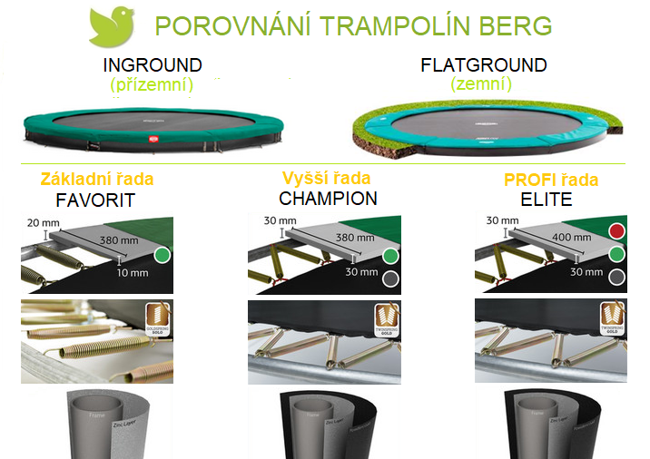 PROFI BERG Inground Elite GREEN 380 cm + síť DELUXE + DOPRAVA ZDARMA