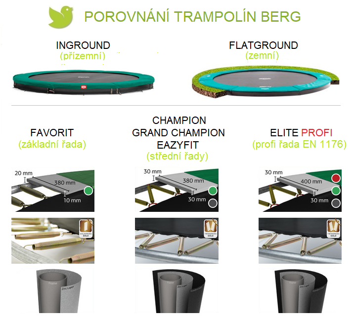 BERG InGround Ultim Champion 330 GREY + DOPRAVA ZDARMA